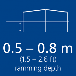 No Concrete, only 0.7m Ramming
