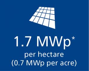 best yield solar power plant