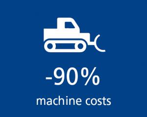 machine costs solar power plant