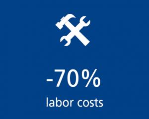 labor costs solar power