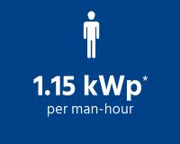 peg-sd_labor-hour_en