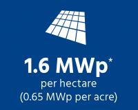 yield solar power plant