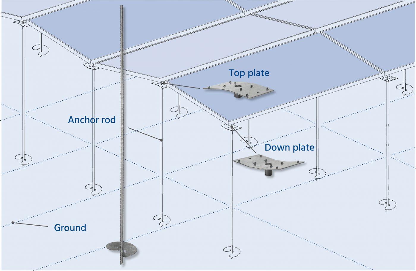 PEG anchor rod design