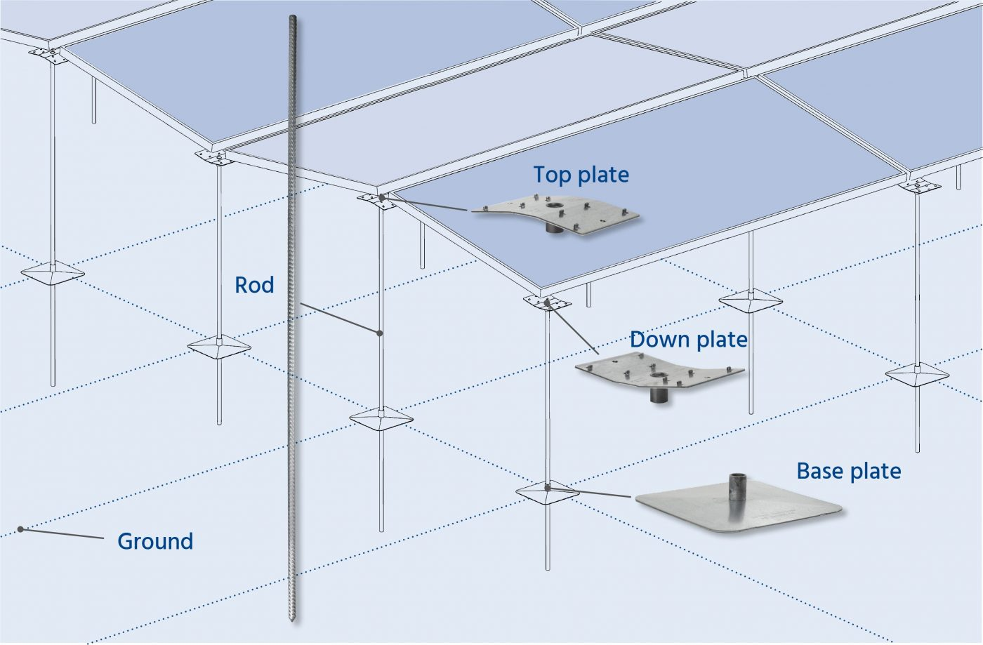 PEG solar mounting design