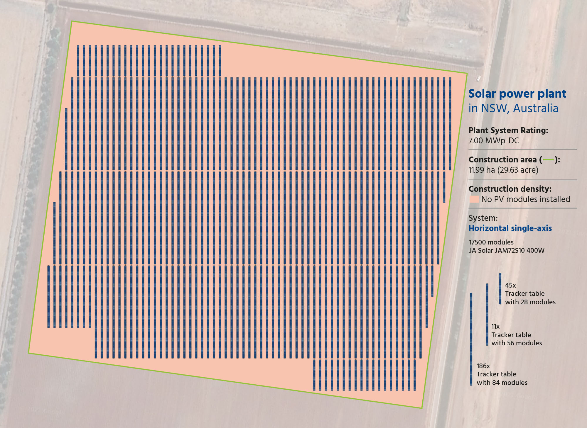 Solar tracker land use