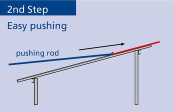 Smartflap installment step 2