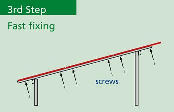 Smartflap installment step 3